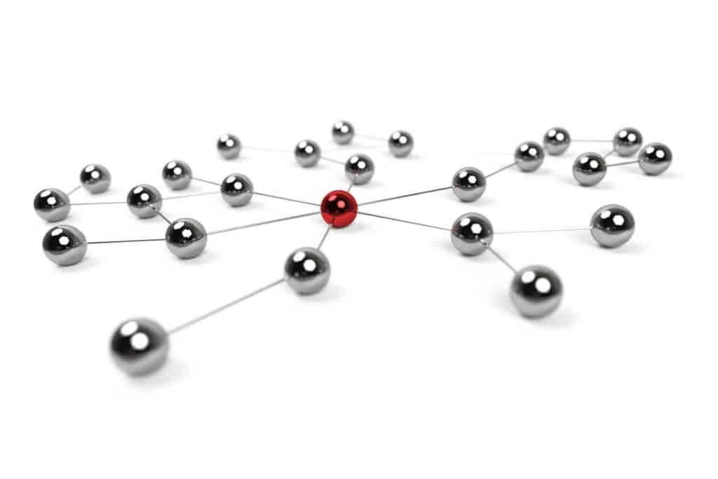 Netzwerk von DM_Immo